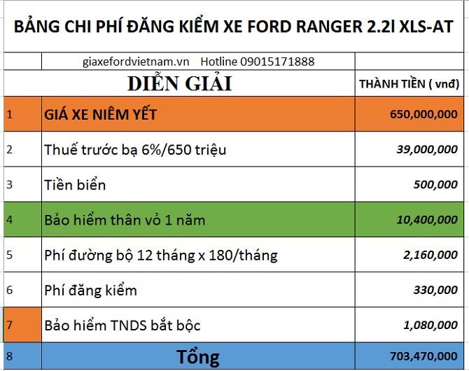 Gía Xe Ranger XLS và Giá Lăn Bánh Tại Ford Bắc Giang